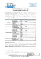 DCS 2021-02-IV-02 DELIBERATIONS BUREAU