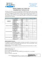 DCS 2021-02-IV-18 CONVENTION MENSUALISATION REGIE