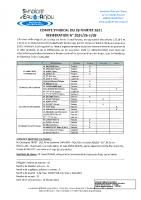 DCS 2021-26-II-09 AGENCE FRANCE LOCALE